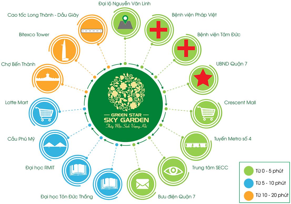 tien-ich-ngoai-khu-du-an-can-ho-the-green-star-hung-loc-phat