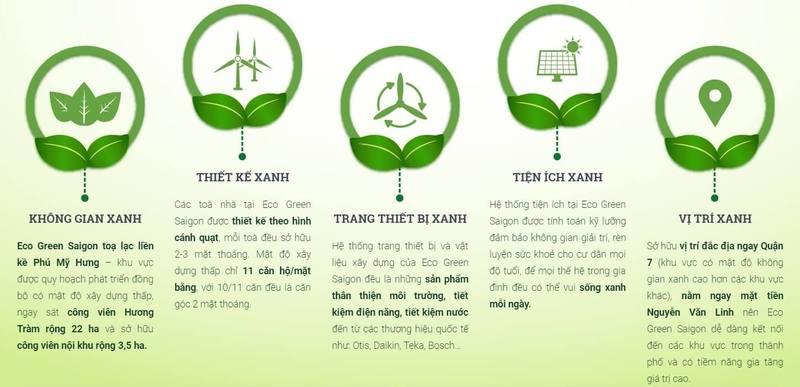 can-ho-eco-green-saigon-quan-7