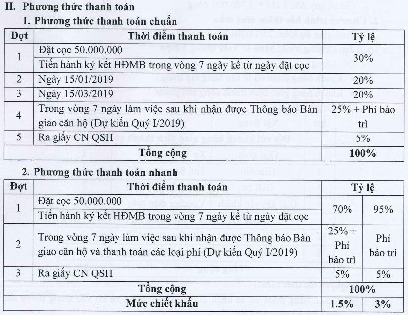 phuong-thuc-thanh-toan-can-ho-d-vela-can-ho-quan-7